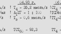 Субклинические гипотиреоидные состояния и их оценка